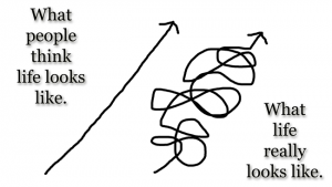 Early Academic Training Produces Long >> Nothing In Nature Is Linear Yet We Push And Ready Children Along